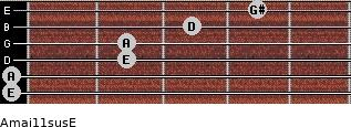 Amaj11sus/E for guitar on frets 0, 0, 2, 2, 3, 4