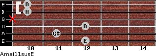 Amaj11sus/E for guitar on frets 12, 11, 12, x, 10, 10