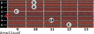 Amaj11sus/E for guitar on frets 12, 11, x, 9, 10, 10