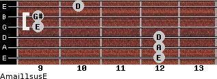Amaj11sus/E for guitar on frets 12, 12, 12, 9, 9, 10