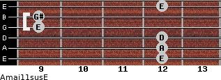 Amaj11sus/E for guitar on frets 12, 12, 12, 9, 9, 12