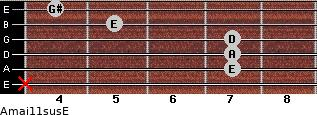 Amaj11sus/E for guitar on frets x, 7, 7, 7, 5, 4