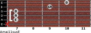 Amaj11sus/E for guitar on frets x, 7, 7, 7, 9, 10