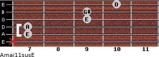 Amaj11sus/E for guitar on frets x, 7, 7, 9, 9, 10