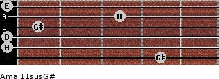 Amaj11sus/G# for guitar on frets 4, 0, 0, 1, 3, 0