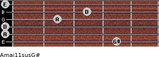Amaj11sus/G# for guitar on frets 4, 0, 0, 2, 3, 0