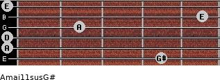 Amaj11sus/G# for guitar on frets 4, 0, 0, 2, 5, 0
