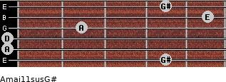Amaj11sus/G# for guitar on frets 4, 0, 0, 2, 5, 4