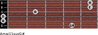 Amaj11sus/G# for guitar on frets 4, 0, 0, 2, 5, 5