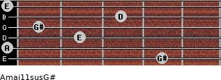 Amaj11sus/G# for guitar on frets 4, 0, 2, 1, 3, 0