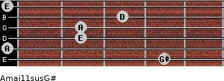 Amaj11sus/G# for guitar on frets 4, 0, 2, 2, 3, 0