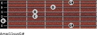 Amaj11sus/G# for guitar on frets 4, 0, 2, 2, 3, 4
