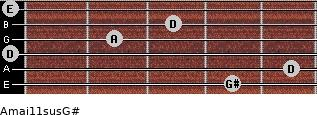 Amaj11sus/G# for guitar on frets 4, 5, 0, 2, 3, 0