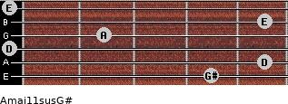 Amaj11sus/G# for guitar on frets 4, 5, 0, 2, 5, 0