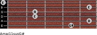Amaj11sus/G# for guitar on frets 4, 5, 2, 2, 5, 0
