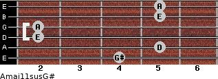 Amaj11sus/G# for guitar on frets 4, 5, 2, 2, 5, 5