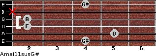 Amaj11sus/G# for guitar on frets 4, 5, 2, 2, x, 4