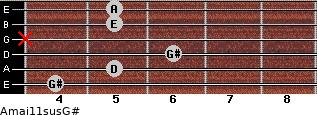 Amaj11sus/G# for guitar on frets 4, 5, 6, x, 5, 5