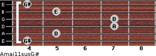 Amaj11sus/G# for guitar on frets 4, 5, 7, 7, 5, 4