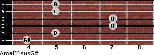 Amaj11sus/G# for guitar on frets 4, 5, 7, 7, 5, 5