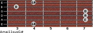 Amaj11sus/G# for guitar on frets 4, 7, 7, 7, 3, 4