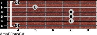 Amaj11sus/G# for guitar on frets 4, 7, 7, 7, 5, 4