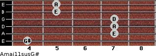 Amaj11sus/G# for guitar on frets 4, 7, 7, 7, 5, 5