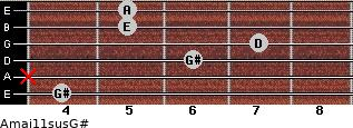 Amaj11sus/G# for guitar on frets 4, x, 6, 7, 5, 5