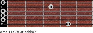 Amaj11sus/G# add(m7) guitar chord