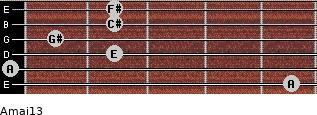 Amaj13 for guitar on frets 5, 0, 2, 1, 2, 2