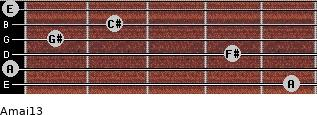 Amaj13 for guitar on frets 5, 0, 4, 1, 2, 0