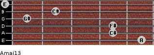 Amaj13 for guitar on frets 5, 4, 4, 1, 2, 0