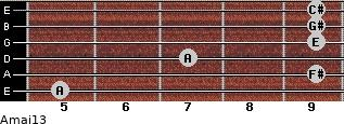 Amaj13 for guitar on frets 5, 9, 7, 9, 9, 9