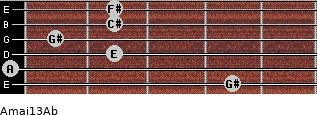 Amaj13/Ab for guitar on frets 4, 0, 2, 1, 2, 2