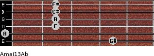 Amaj13/Ab for guitar on frets 4, 0, 2, 2, 2, 2