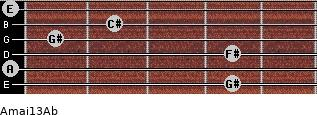 Amaj13/Ab for guitar on frets 4, 0, 4, 1, 2, 0