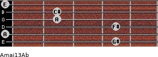 Amaj13/Ab for guitar on frets 4, 0, 4, 2, 2, 0