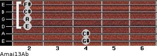 Amaj13/Ab for guitar on frets 4, 4, 2, 2, 2, 2