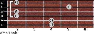 Amaj13/Ab for guitar on frets 4, 4, 2, 2, 5, 2