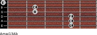 Amaj13/Ab for guitar on frets 4, 4, 4, 2, 2, 0