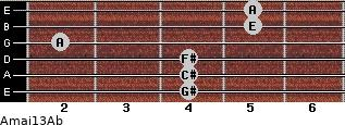 Amaj13/Ab for guitar on frets 4, 4, 4, 2, 5, 5
