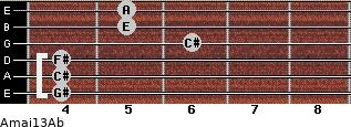 Amaj13/Ab for guitar on frets 4, 4, 4, 6, 5, 5