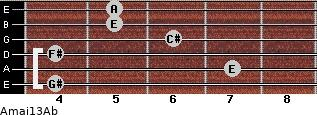 Amaj13/Ab for guitar on frets 4, 7, 4, 6, 5, 5