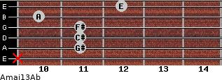 Amaj13/Ab for guitar on frets x, 11, 11, 11, 10, 12