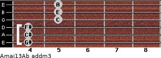Amaj13/Ab add(m3) guitar chord