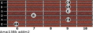 Amaj13/Bb add(m2) guitar chord