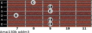 Amaj13/Db add(m3) guitar chord