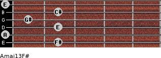 Amaj13/F# for guitar on frets 2, 0, 2, 1, 2, 0