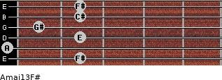 Amaj13/F# for guitar on frets 2, 0, 2, 1, 2, 2