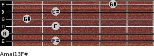 Amaj13/F# for guitar on frets 2, 0, 2, 1, 2, 4